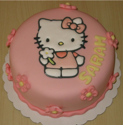 Pink Hello kitty cakes images.PNG