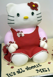 Hello Kitty figure cake shape.PNG