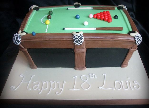 Pool Table 18th Birthday Cake Jpg 1 Comment