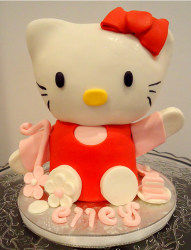 Hello Kitty cake wearing in red.PNG
