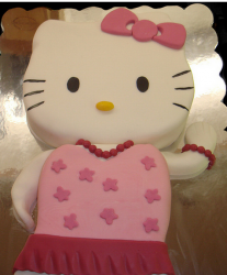 Hello Kitty body pictures.PNG